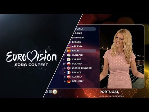 Eurovision 2016 introduces big changes in the voting presentation! – ESC+Plus
