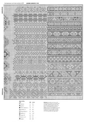 Patroon Marker merklap | Berthi's Weblog