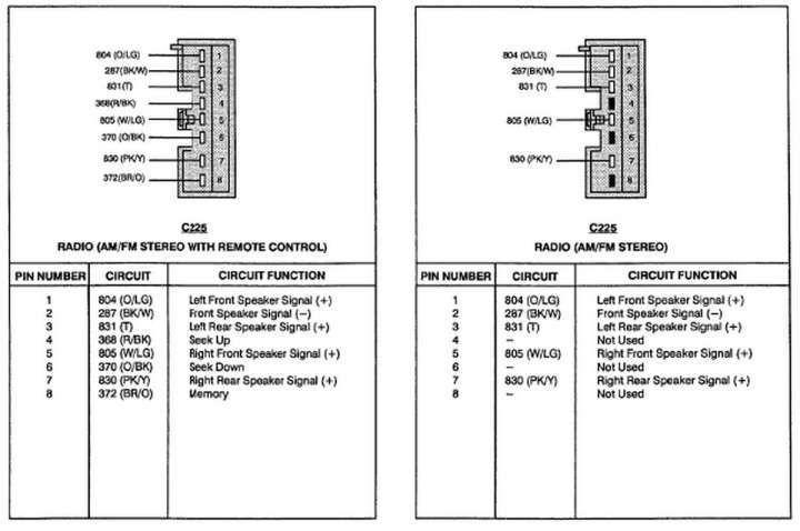 2002 Ford Excursion Stereo Wiring Diagram