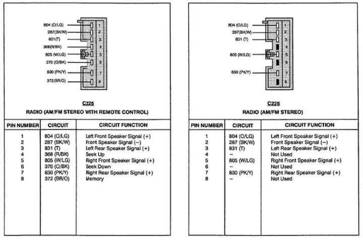 10 1993 ford truck radio wiring diagram  truck diagram