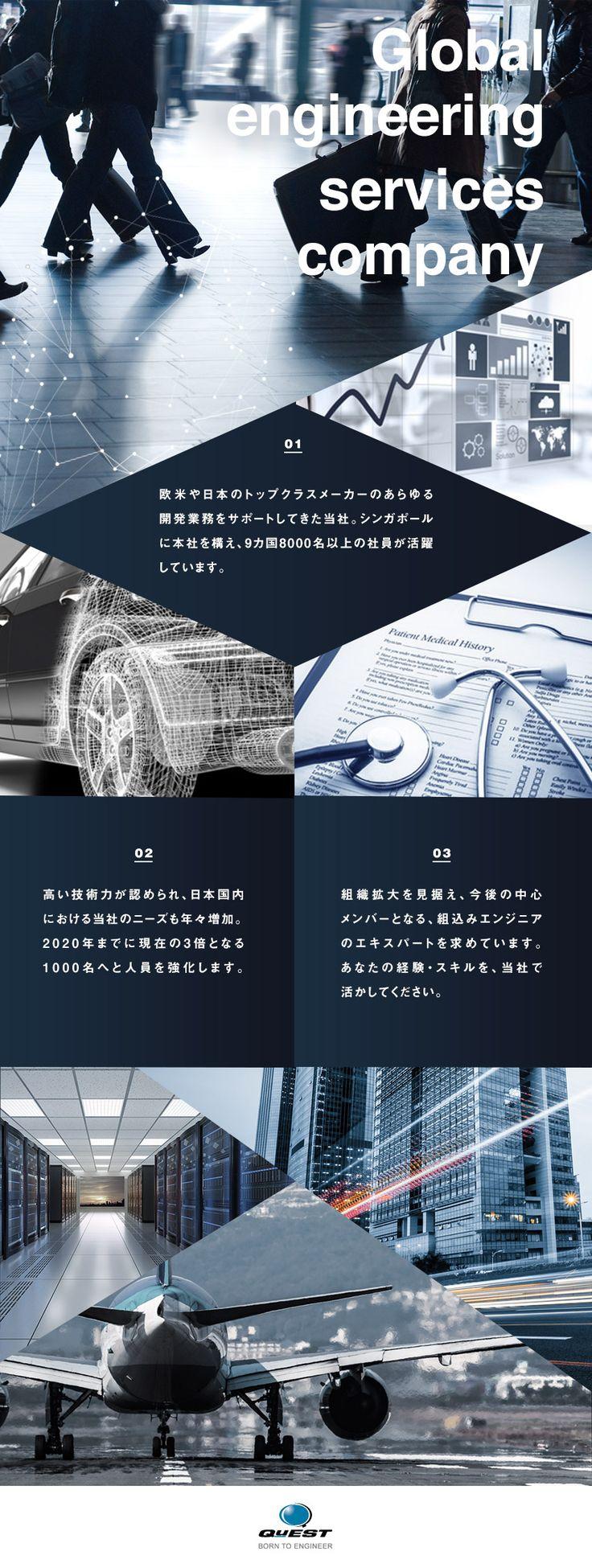 QuEST Global Services Pte.Ltd.(クエスト・グローバル・サービス)/アプリケーションエンジニア(スマートフォンアプリ・センサーの検証・開発)/年収例800万円(38歳)の求人PR - 転職ならDODA(デューダ)