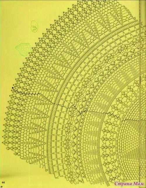 Crochet patterns: Free Crochet Pattern for Stunning Maxi Skirt – Summer Maxi Skirt to Treasure