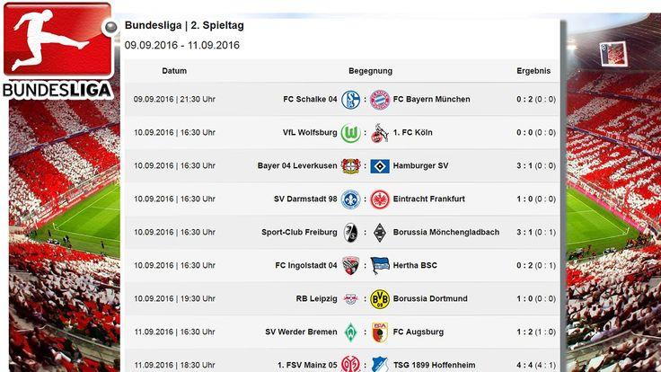 2016/17 Bundesliga 2. Spieltag Ergebnisse, Tabelle, Top-Scorer. Spielpla...