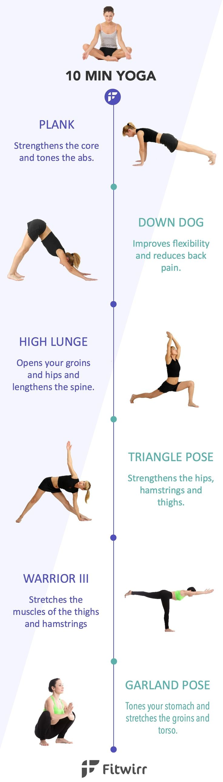 10 Minute Yoga Workout Routine to Strengthen Your Entire Body #weightlossbeforeandafter