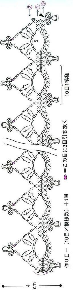 Esquema de ligação gancho borda
