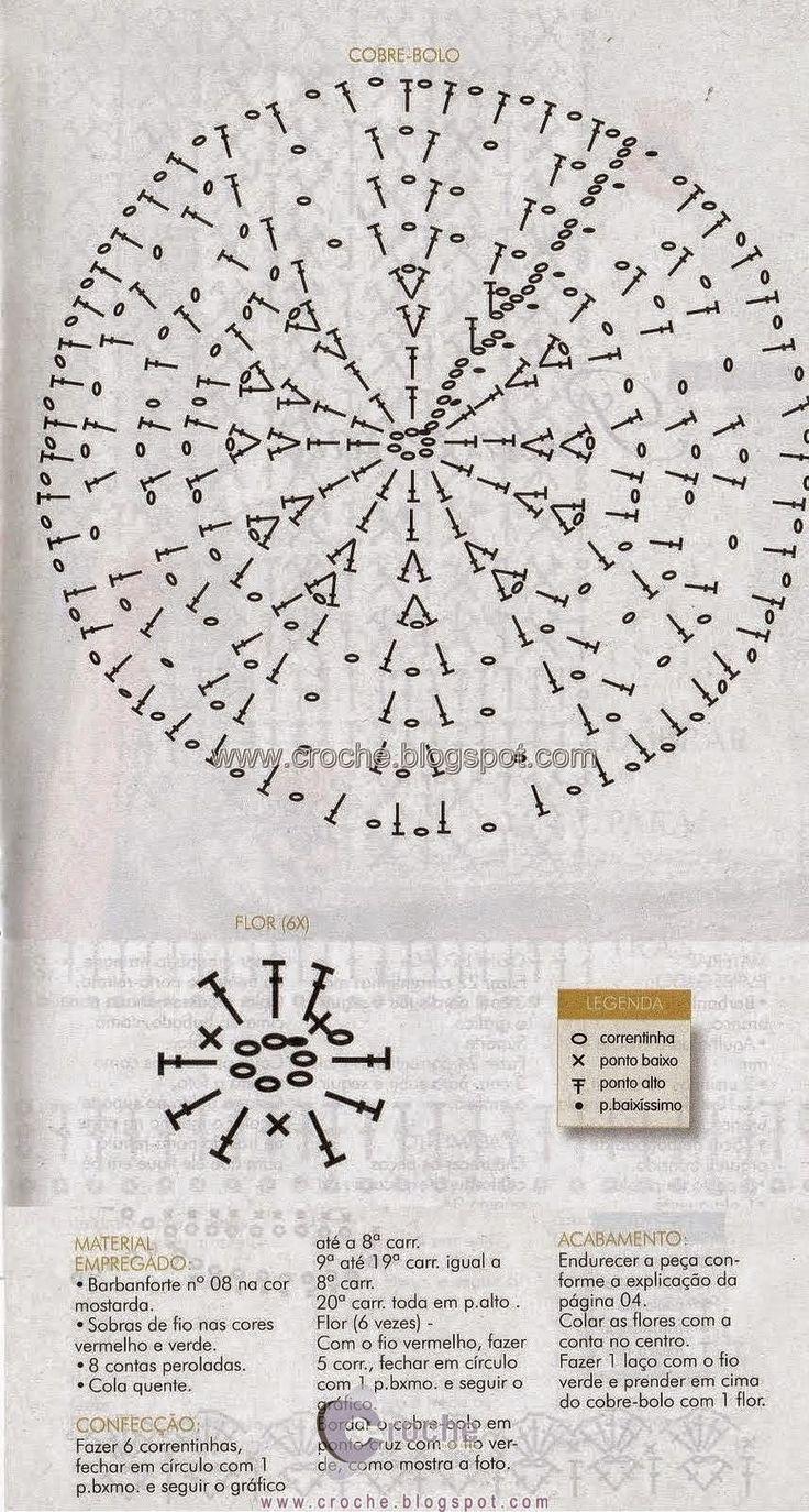 Crochê Gráfico: COBRE-BOLO EM CROCHÊ