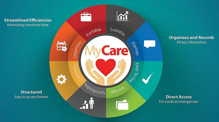 MyCare | Helping Hand Is Here