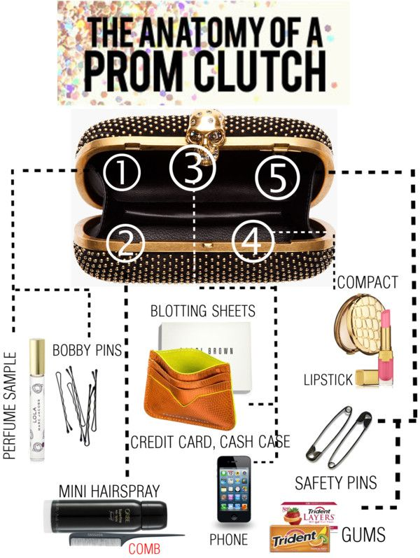 """""""THE ANATOMY OF A PROM CLUTCH"""" by marikamoshar on Polyvore"""