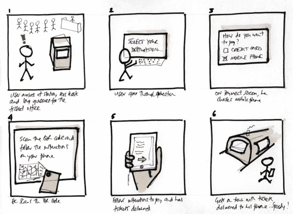 Best Storyboards Images On   Sketches Service Design
