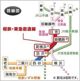 相鉄東急直通線の路線図