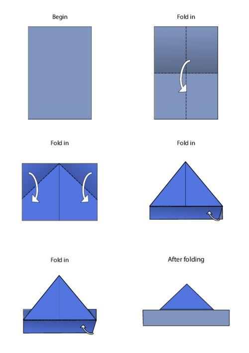 How to Make a Paper Boat? - KidsPressMagazine.com