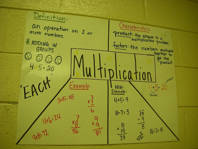 98 best Multiplication images on Pinterest   School, Learning and ...