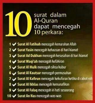 10 surah dalam Alquran dapat mencegah perkara