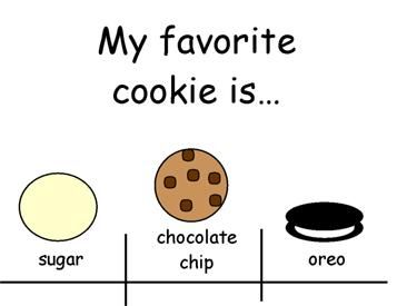 Math Graph: Ideas for If You Give a Mouse a Cookie