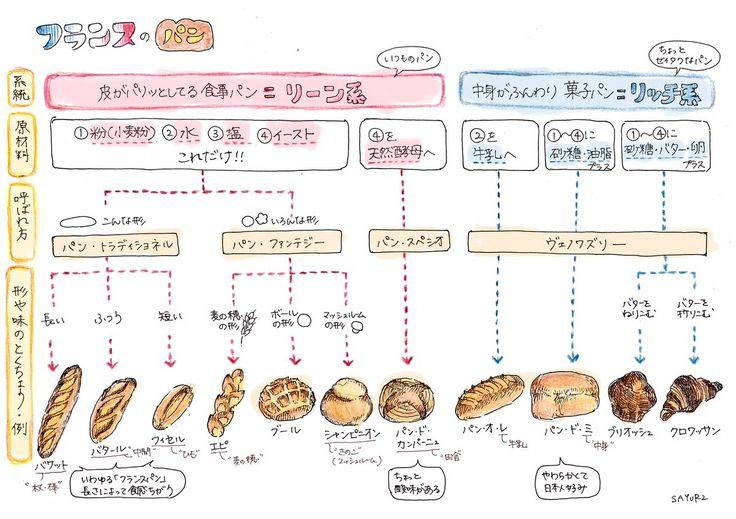 千代さゆり(@chiyochiyo_syr)さん | Twitter