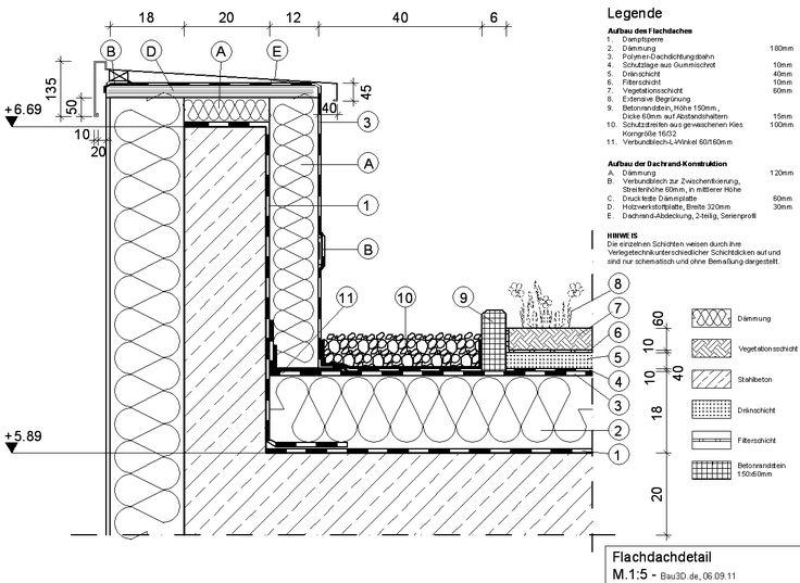 Image result for flachdach aufbau