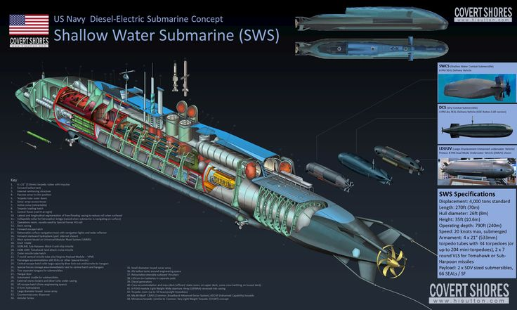 Image result for submarine cutaway Nuclear submarine