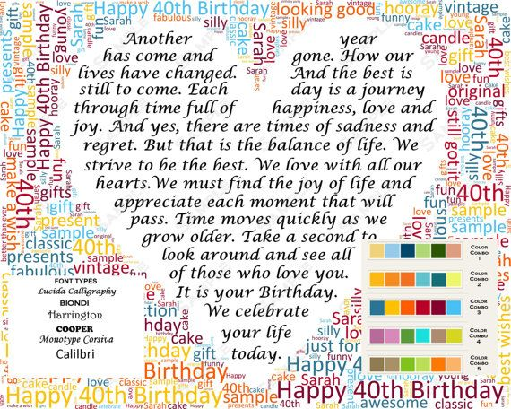 Personalized 40th Birthday Poem Word Art 8 X 10 Digital JPG Unique Birthday Gifts on Etsy, $19.99