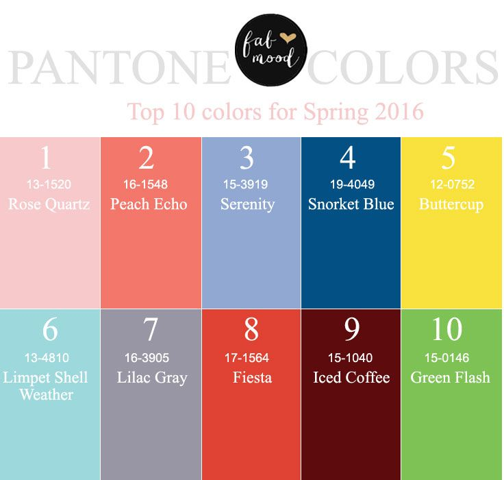 Pantone 2016: 614 Best Feminine Fashion Images On Pinterest