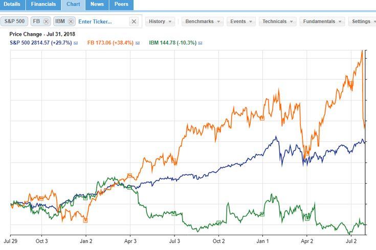 4 traders market screener