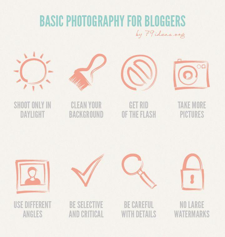 Basic Photography for Bloggers // Основни фотографски насоки за блогъри | 79 Ideas