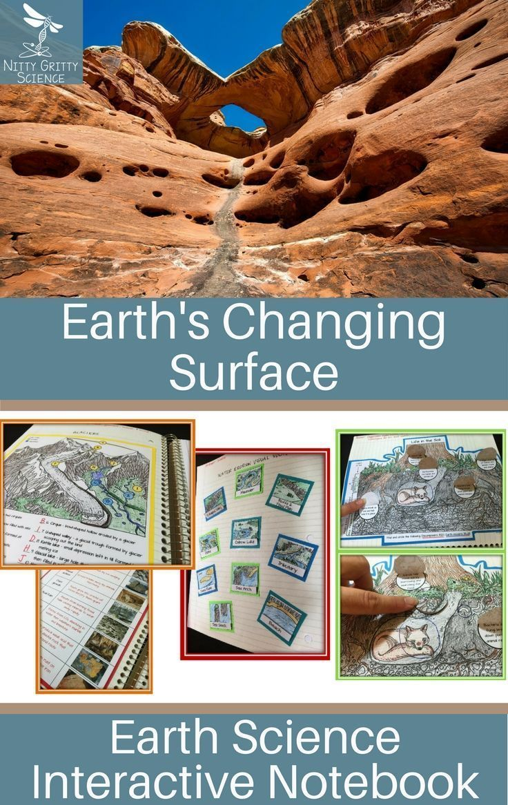Earth S Changing Surface Earth Science Interactive Notebook Includes The Following Concepts Interactive Science Notebook Earth Science Interactive Notebooks