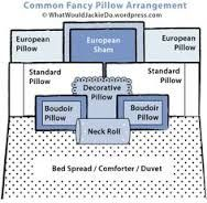 bed pillow arrangement - Cerca con Google