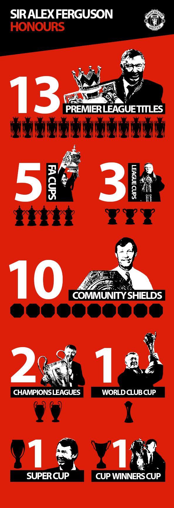 Sir Alex Ferguson's honours