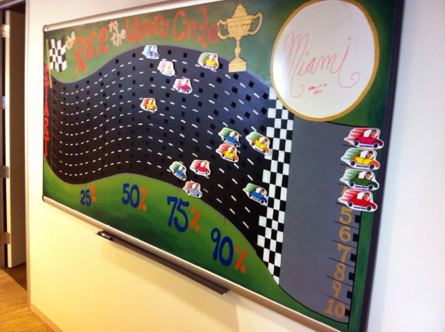 "This was painted for a Gartner sales team as a sales tracking/motivation board. The cars ""move"" along the track as they approach their goal!"