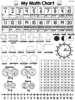 Math Chart - here is the perfect math chart for your students to reference during math! It has so many math topics on one page for your students to put in their math folders/journals so they can use it all year long. It will save you so much time answering questions