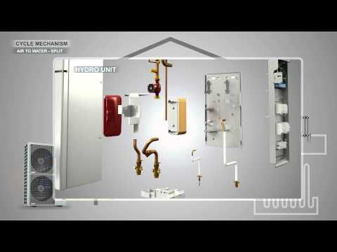 [SAMSUNG EHS] Eco Heating System Mechanism - YouTube