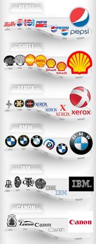 Corporate Logo Evolution [Infographics]