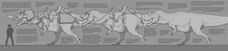 This is a personal reimagining of the Ceratosaurus saddle setup from ARK: Survival Evolved. While this dinosaur is not in the game at the moment, there are other theropods such as the Tyrannosaurus...