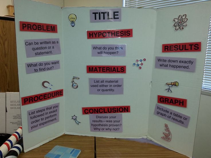 science project display board template