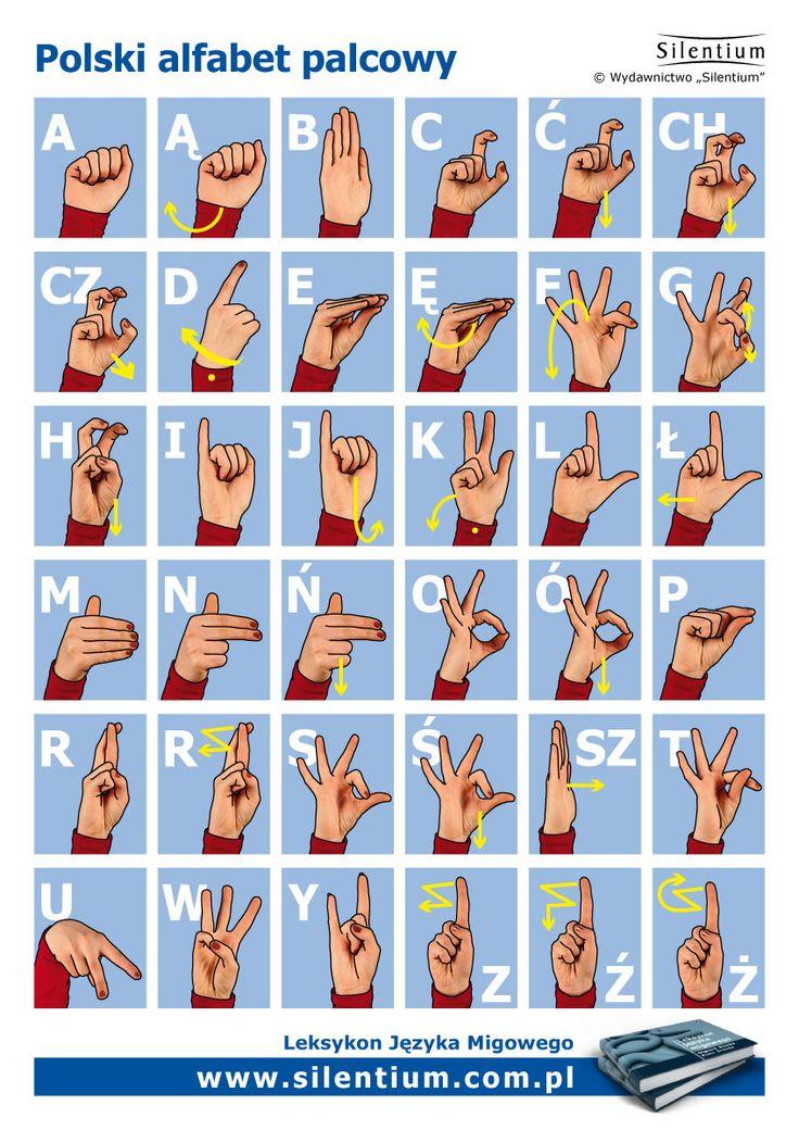 Polski alfabet języka migowego