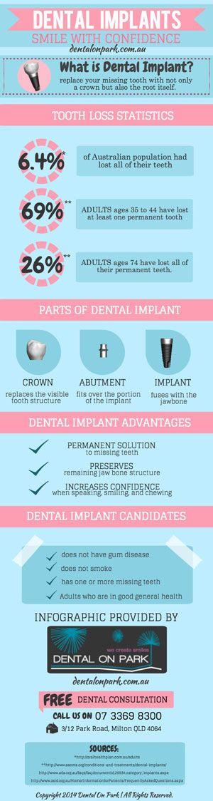 Dental Implants: Smile With Confidence Visit us on http://dentalonpark.com.au