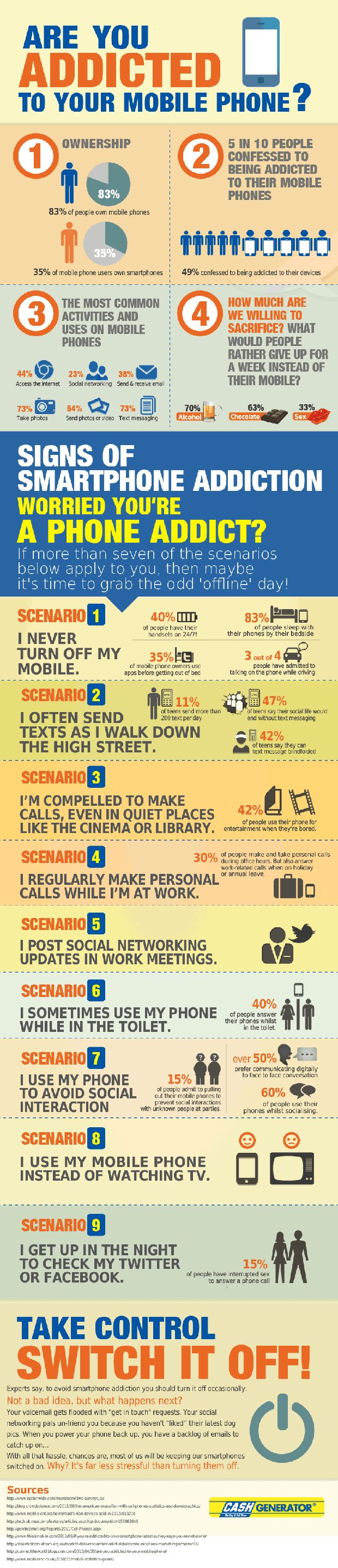 InfoGraphics - Mobile phone addiction