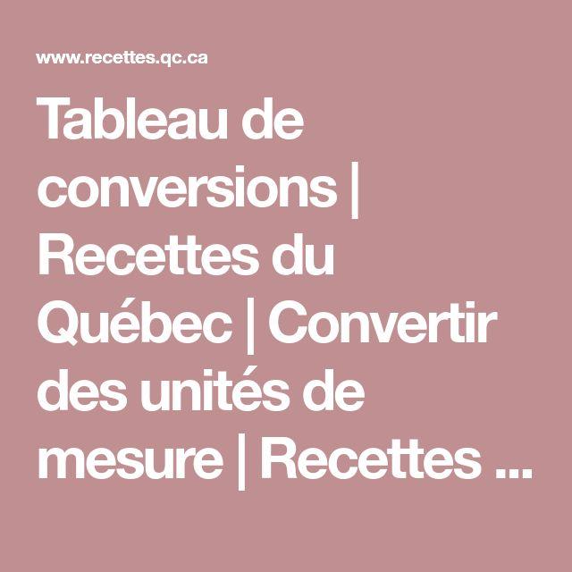 Tableau de conversions | Recettes du Québec | Convertir des unités de mesure | Recettes du Québec