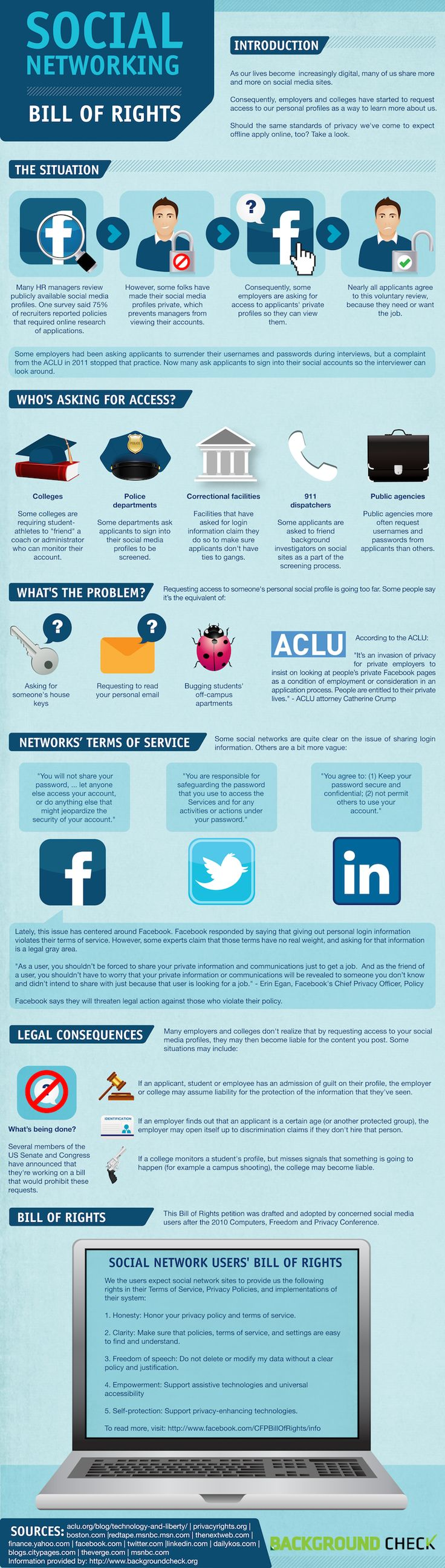 Social Networking Bill of Rights    A US based infographic on employers requesting access to personal profiles of social media accounts. Not aware of this happening in the UK - yet?    Posted 5 April 2012 - res. 800 x 2,816
