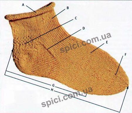 Curso Básico de tejer calcetines