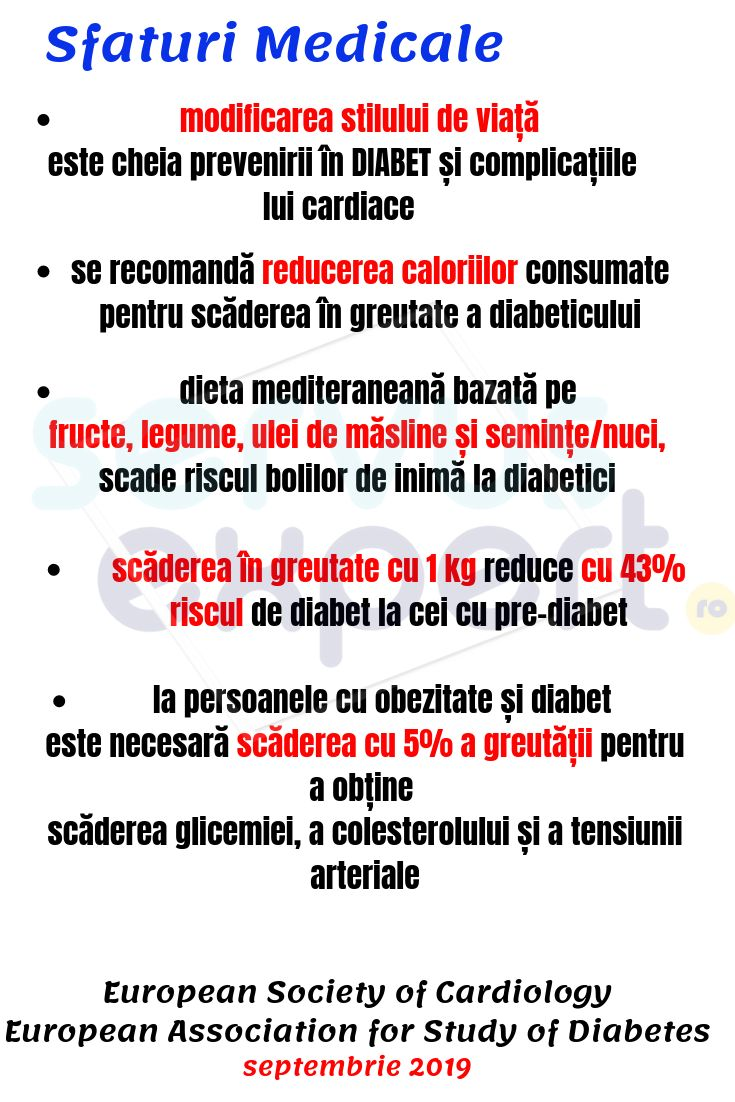 scădere în greutate zahăr)