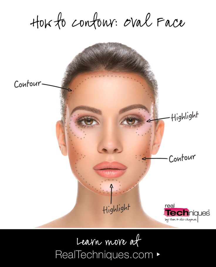 Real Tips Face Shape Contour Guide Contours Face And Check