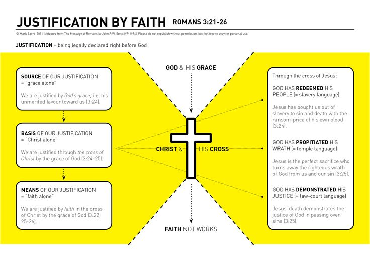 an analysis of justification peace grace and access in romans Transcript of summary of romans 1-8  we are saved by grace alone through faith alone romans 4 romans 2 means of grace for life peace with god access to grace rejoice in hope rejoice in suffering reconciliation justification brings life romans 5 romans 6 romans 6 romans 7 romans 8 freedom from guilt.
