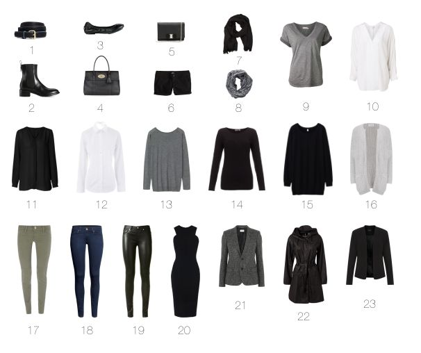 Fall/Winter Capsule Wardrobe