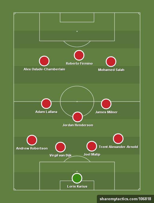 Liverpool XI vs Porto (4-1-4-1) - Football tactics and formations - ShareMyTactics.com