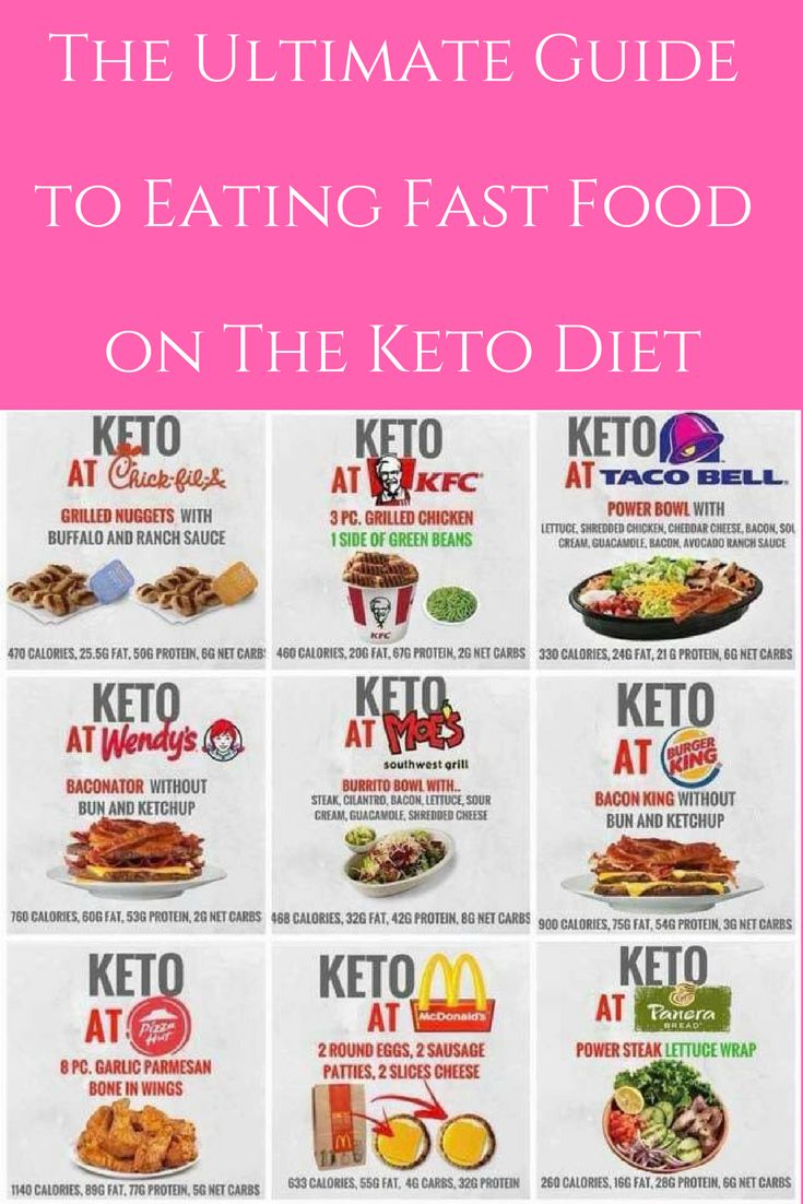 Low Fat Fast Food Options