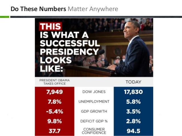 obama statistics compared to bush - Google Search