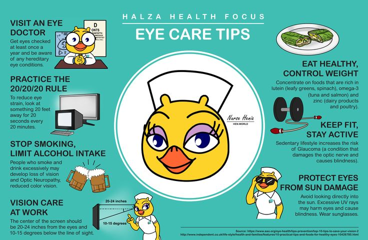 How To Take Care Of Your Eyes General Eye Care Tips Medical Infographics Cartoon Caracters