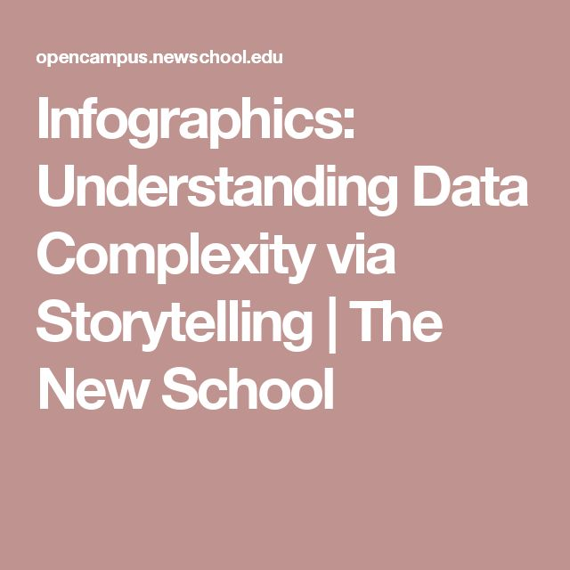Infographics: Understanding Data Complexity via Storytelling | The New School