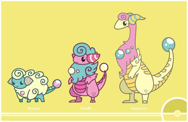 Pokemon Redesign #179-180-181 - Mareep, Flaaffy, Ampharos